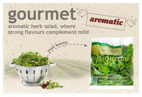Innovative Packaging: image of Waitrose Medley Salad