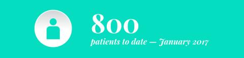 Patients Stat